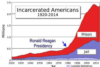 http://www.textbooksfree.org/crime.1.jpg